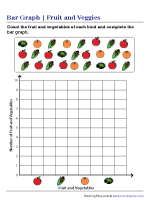 Counting Fruit and Veggies | Bar Graph