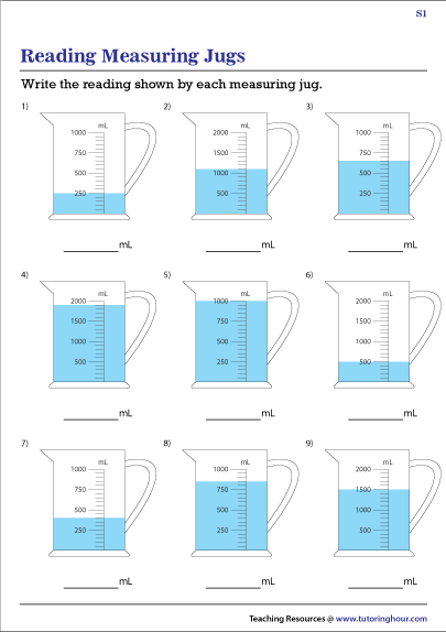 Reading Scales on a Measuring Jug