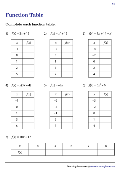 Complete the Function Tables