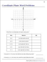 Coordinate Plane Word Problems