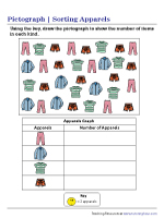 Counting and Drawing Pictograph | Sorting Apparels