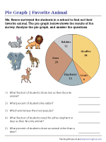 Interpreting a Pie Graph | Fractions and Percents