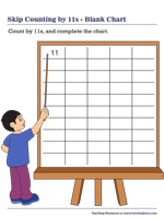 Skip Counting by 11s | Blank Chart