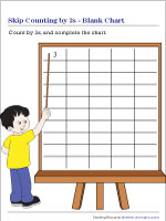 Skip counting by 3s | Blank Chart