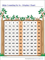 Skip Counting by 5s Worksheets | Display Chart