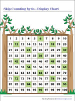 Skip Counting by 6s | Display Chart