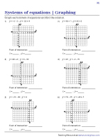 Solving Systems of Equations - Graphing Method | #Worksheet 1