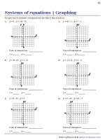 Solving Systems of Equations - Graphing Method | #Worksheet 2