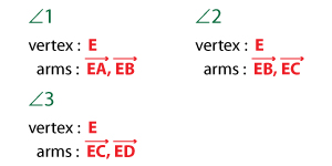 common vertex answer